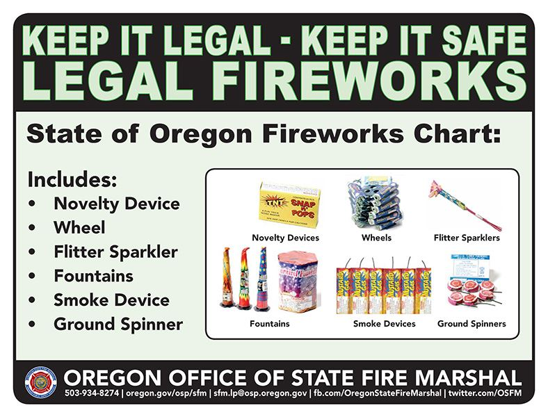 Legal Fireworks Image