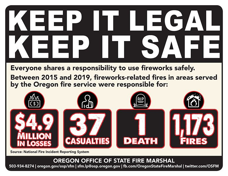 Fireworks-2020 Safety Campaign Graphic